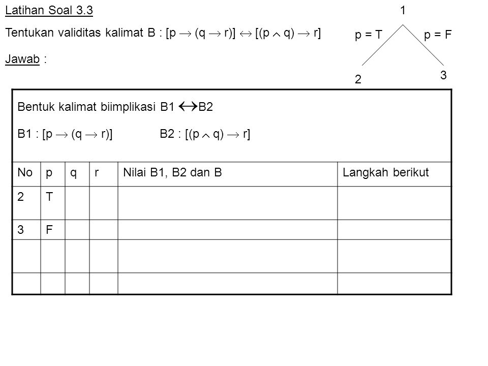 Latihan Soal 3.3 Tentukan validitas kalimat B : [p  (q  r)]  [(p  q)  r] p = T. p = F. 2. 3.